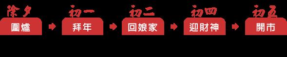 08_tradition_taiwan_10