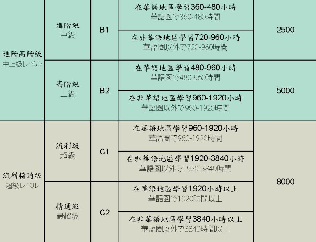 tocfl_dm_jp-1_%e3%83%9a%e3%83%bc%e3%82%b8_4